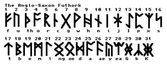 Runic alphabet - Anglo-Saxon