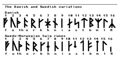Runic alphabet - old Danish & Swedish language