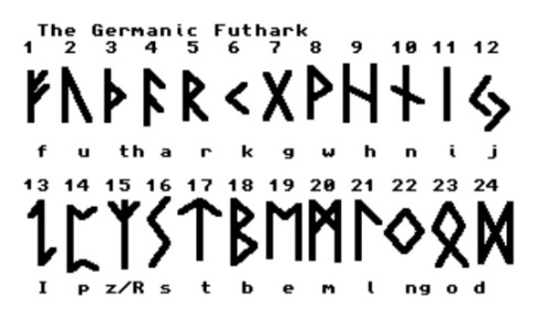 Runic alphabet - old German language