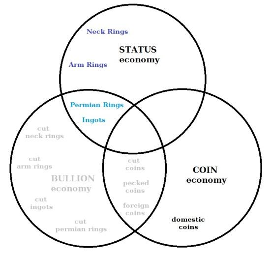hiberno-norse, viking, coin, status