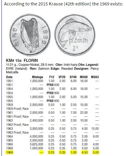 The 2015 Krause (42th edition) coin catalogue erroneously lists a 1969 Irish florin - this coin does not (to the best of my knowledge) exist.