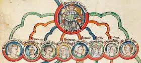 13th-century depiction of Henry and his legitimate children: (l to r) William, Young Henry, Richard, Matilda, Geoffrey, Eleanor, Joan and John