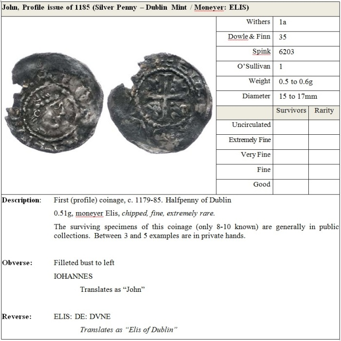 John, as Lord of Ireland, 1185 (First Coinage, Profile Issue) Halfpenny, Dublin mint, Moneyer RAVL