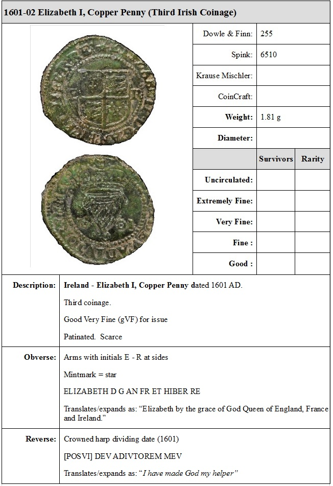 1601 Elizabeth I, Copper Penny (3rd Irish Coinage), Irish Coin Database, Old Currency Exchange