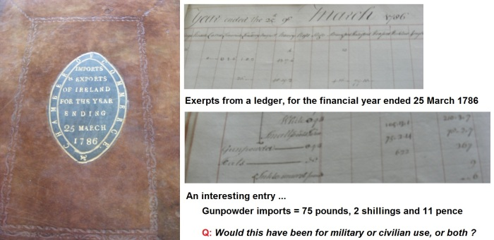 """A beautifully preserved, leather-bound ledger from the Central Bank of Ireland Archive """"Imports & Exports of Ireland for the Year Ending 25 March 1786"""""""