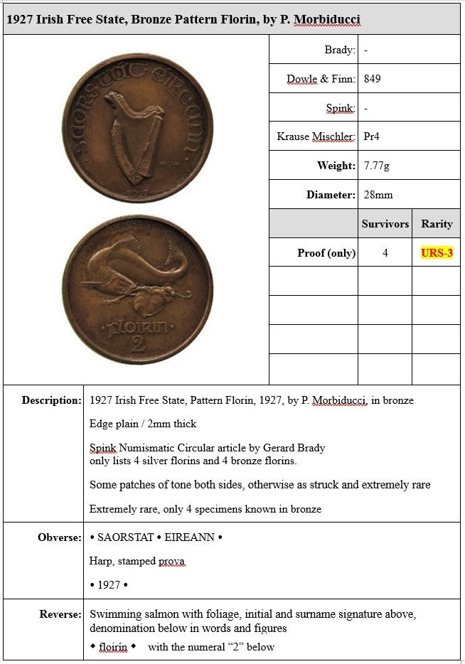 Irish coin daily - Morbiducci florin in bronze rare Irish coins only 4 known The Old Currency Exchange Irish coin dealer