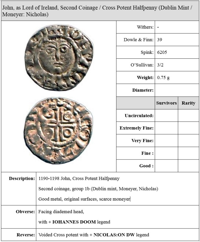 1190-1198 John, Cross Potent Halfpenny, Second coinage, group 1b (Dublin mint, Moneyer, Nicholas)